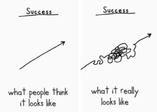 definisi sukses